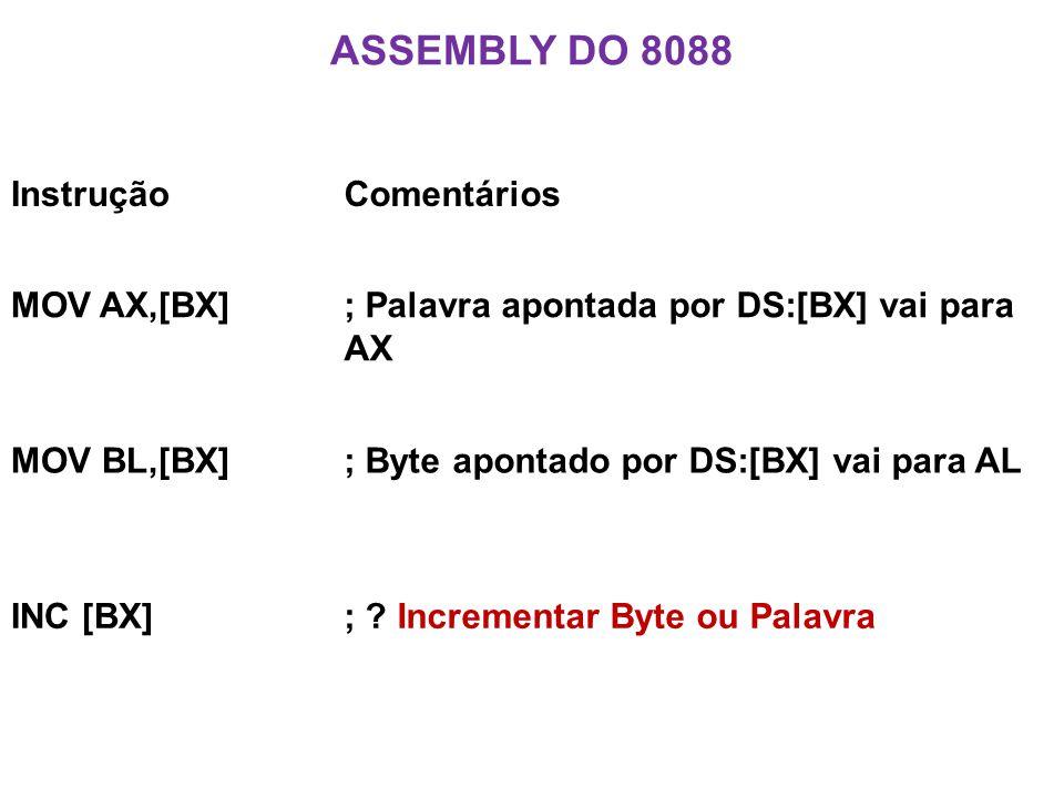 Assembly do 8088 Instrução Comentários MOV AX,[BX]